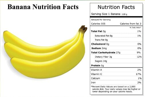 Calorie Information And Nutrition Facts Of Banana